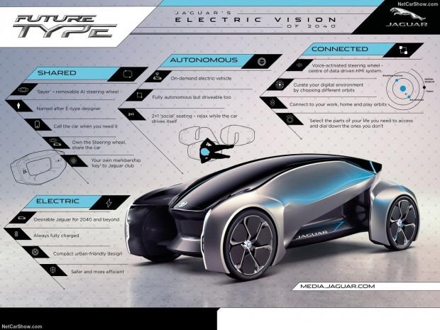 Efsane direksiyonuyla Jaguar Future-Type - Page 4