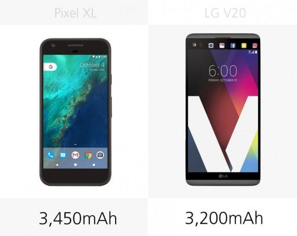 LG V20 ve Google Pixel XL karşılaştırma - Page 1
