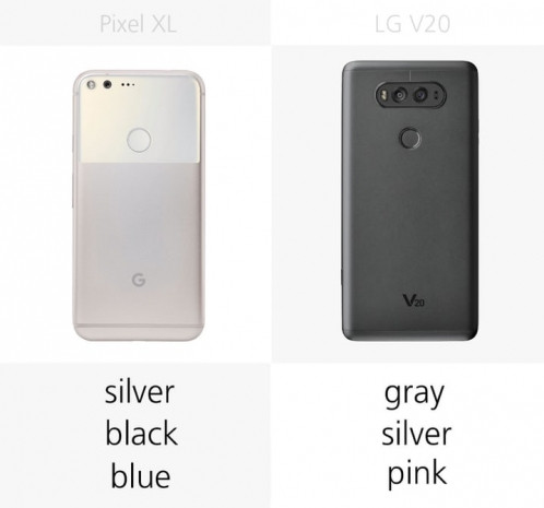 LG V20 ve Google Pixel XL karşılaştırma - Page 4