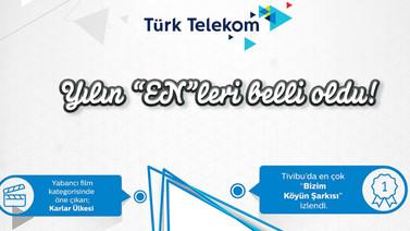Türk Telekom yılın 'en'lerini açıkladı