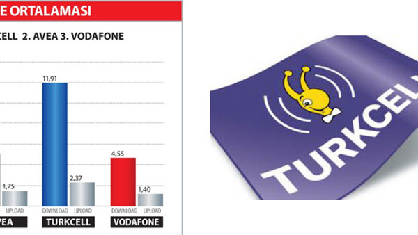 Turkcell SuperOnline IPv6'ya geçişi tamamladı!