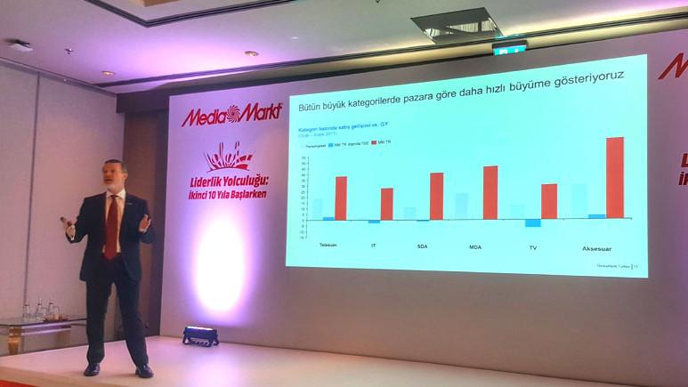 MediaMarkt 2020 yılında liderliği hedefliyor