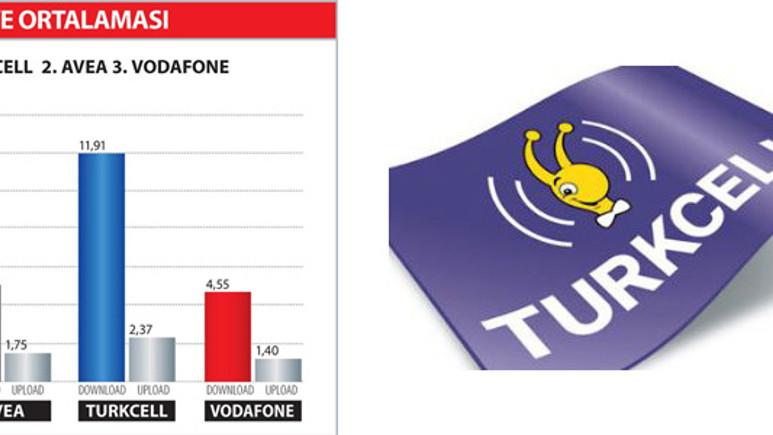 Gnctrkcll'liler 7 yılda 230 milyon TL avantaj sağladı