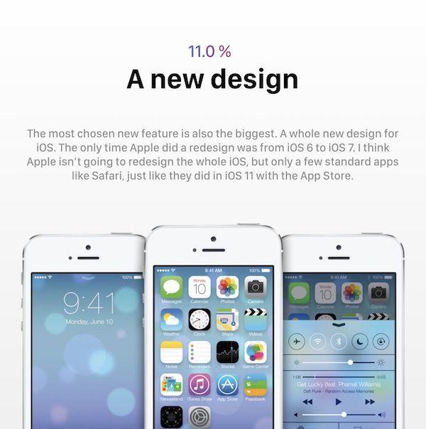 iOS 12'den beklentiler neler? - Page 1