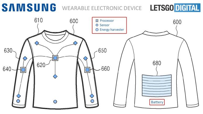 Samsung'dan akıllı elbise!