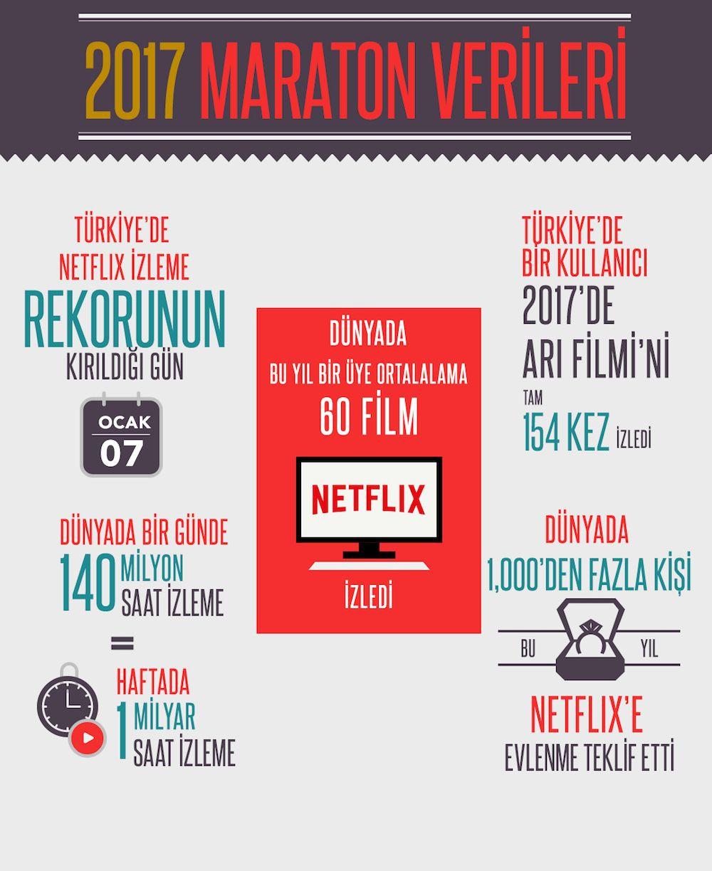 Netflix'te 2017'de en çok izlenenler! - Page 2