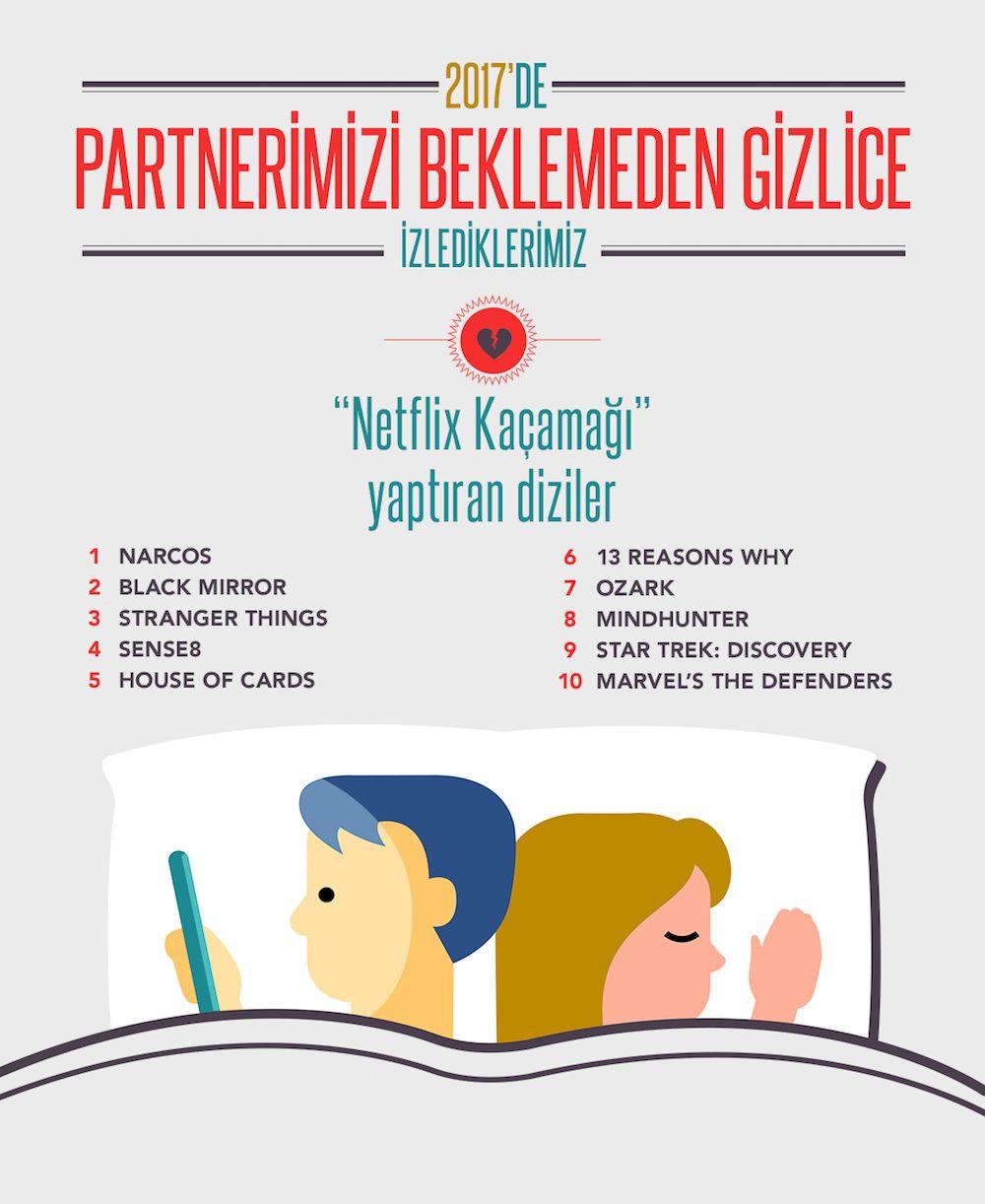 Netflix'te 2017'de en çok izlenenler! - Page 3