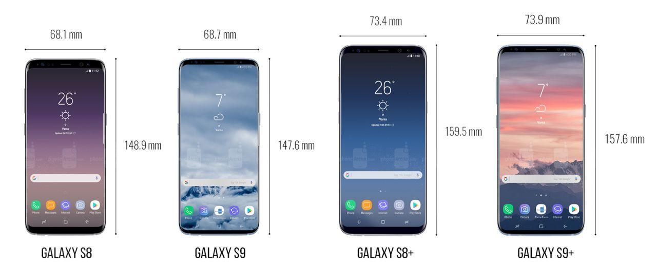 Galaxy S9, iPhone X ve Pixel 2 XL boyut karşılaştırması! - Page 4