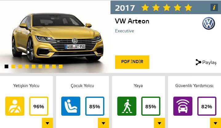 2017'nin en güvenli otomobilleri ve aldıkları puanlar - Page 2