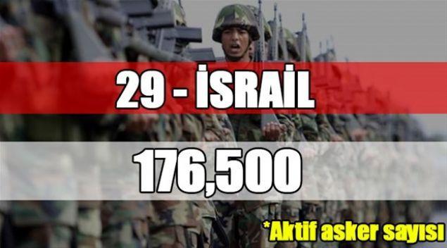 İşte dünyanın en büyük orduları 2018 - Page 2