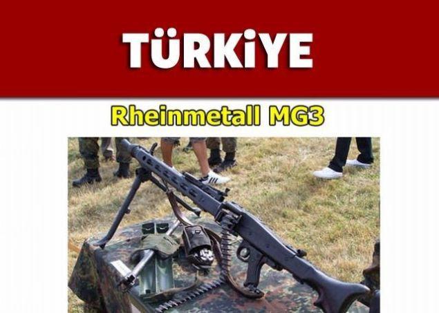 Dünyanın en güçlü ordularının kullandığı tüfekler - Page 1