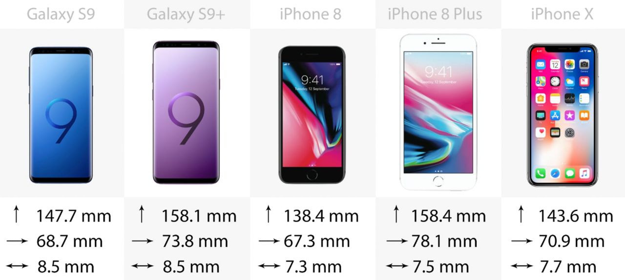 Galaxy S9, Galaxy S9+, iPhone X, iPhone 8 ve iPhone 8 Plus karşı karşıya! - Page 1