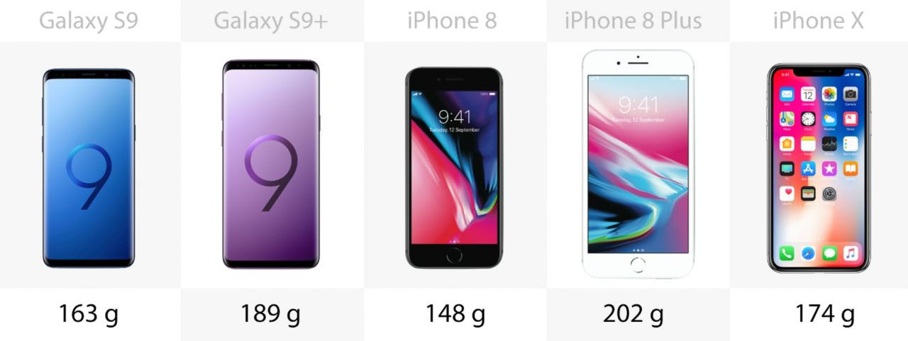 Galaxy S9, Galaxy S9+, iPhone X, iPhone 8 ve iPhone 8 Plus karşı karşıya! - Page 2