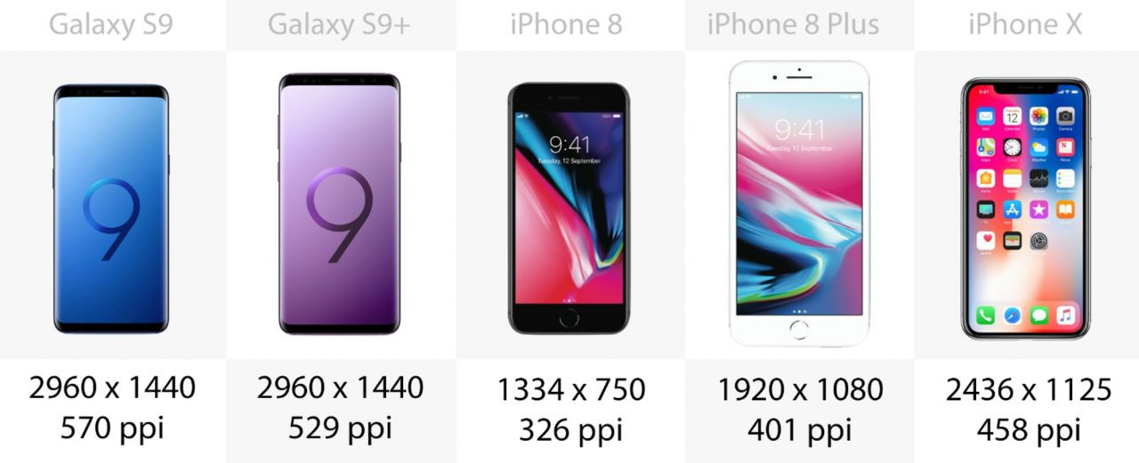 Galaxy S9, Galaxy S9+, iPhone X, iPhone 8 ve iPhone 8 Plus karşı karşıya! - Page 4