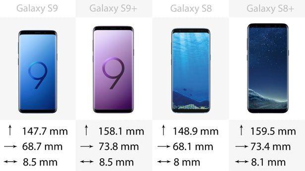 Galaxy S9, S9+ ve Galaxy S8, S8+ karşılaştırma - Page 1