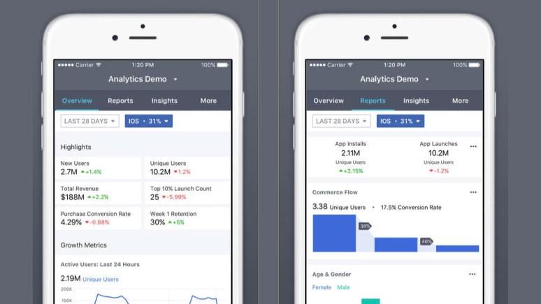 Facebook Analytics uygulaması yayınlandı