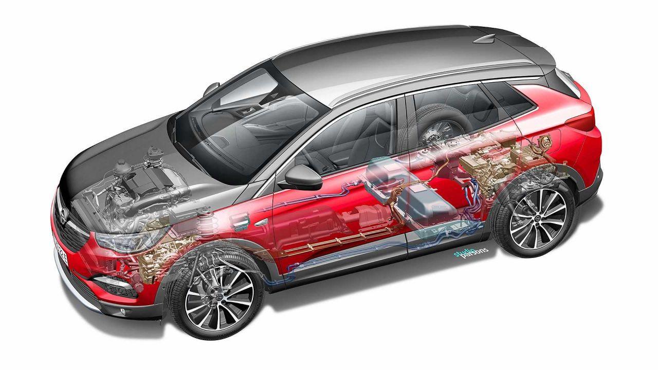 Opel'in hibrit SUV modeli: Opel Grandland X Plug-In Hybrid4 - Page 4