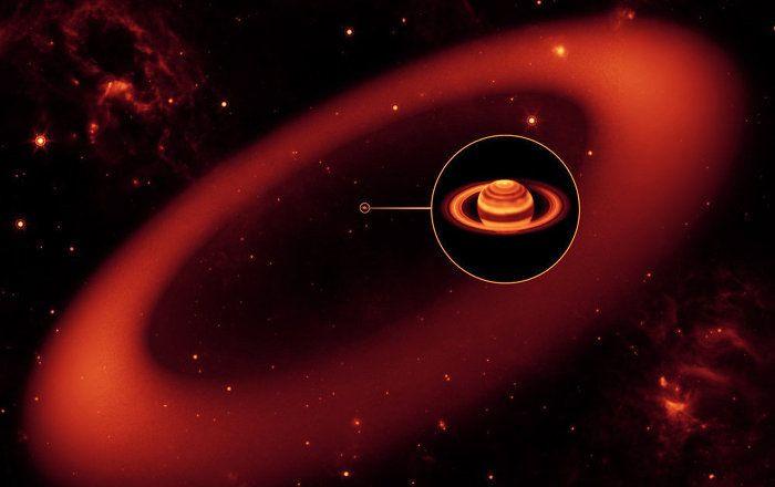 Güneş Sistemi hakkında şaşırtan 10 bilgi! - Page 4