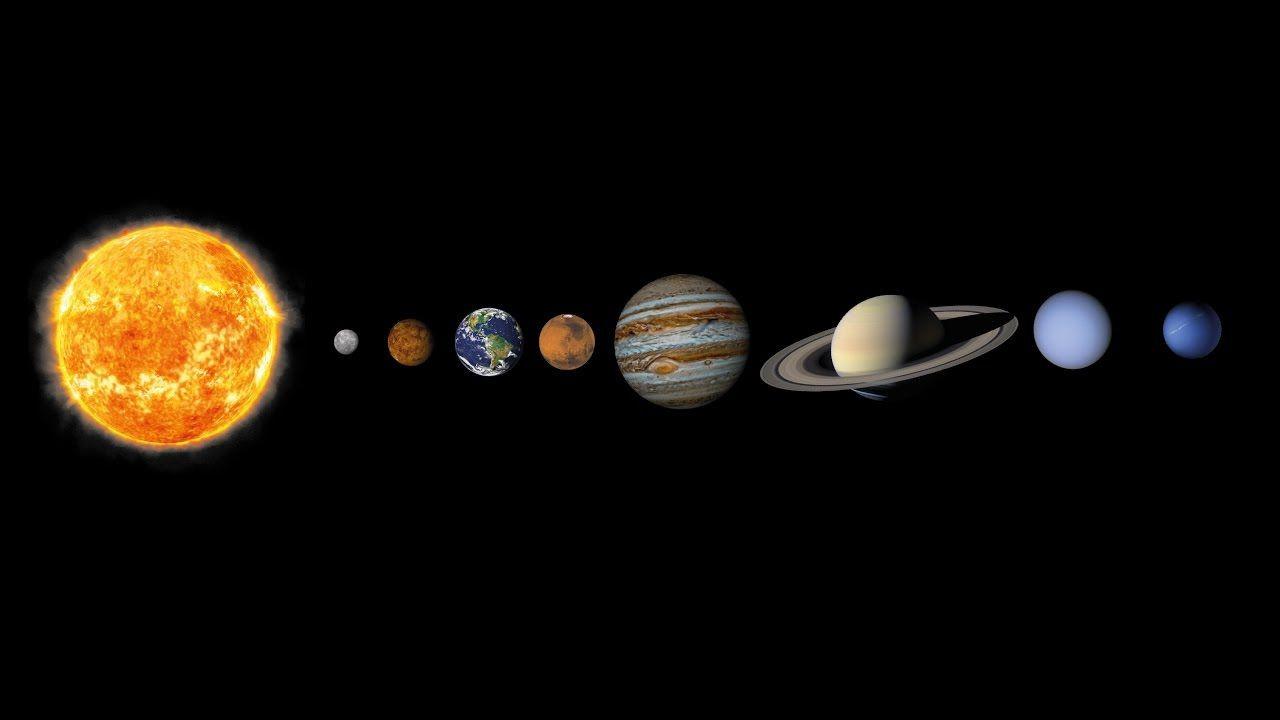Güneş Sistemi hakkında şaşırtan 10 bilgi! - Page 1