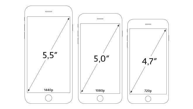 En büyük ekrana sahip 15 akıllı telefon! - Page 1