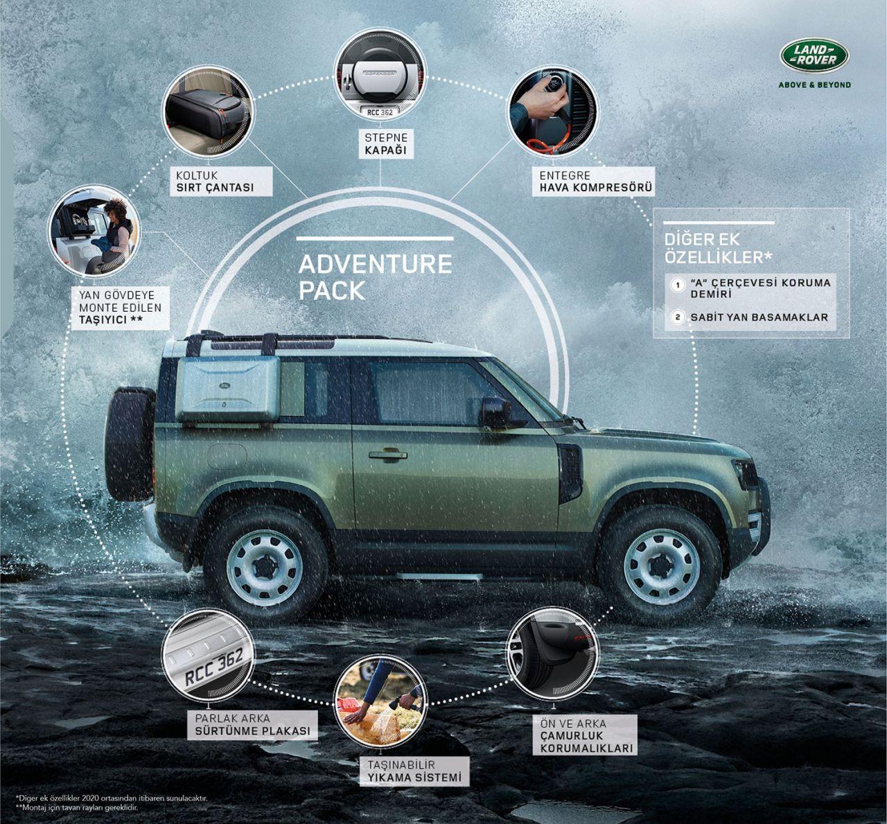 Land Rover Defender Türkiye fiyatı ile dudak uçuklatıyor! - Page 1