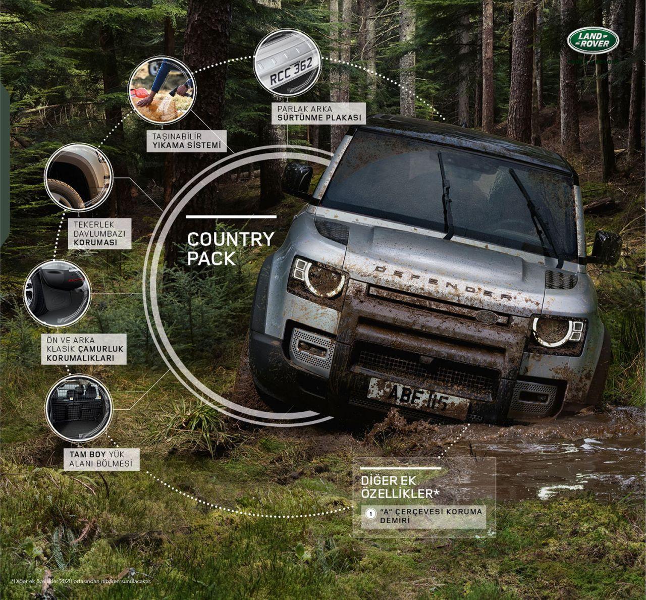 Land Rover Defender Türkiye fiyatı ile dudak uçuklatıyor! - Page 3