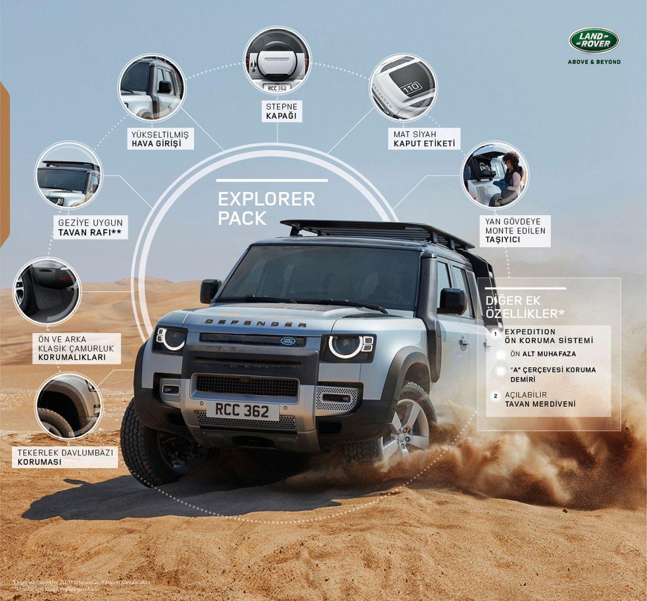 Land Rover Defender Türkiye fiyatı ile dudak uçuklatıyor! - Page 4