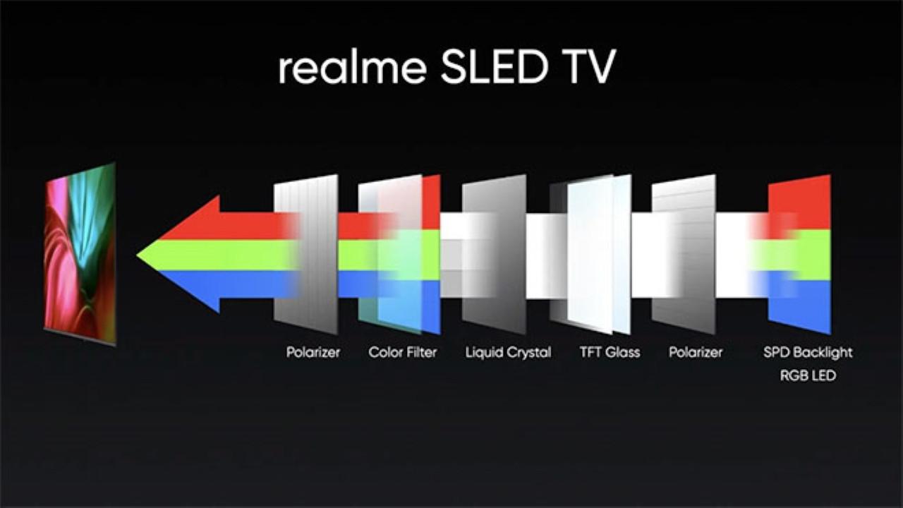 realme duyurdu! İşte dünyanın ilk SLED akıllı televizyonu!