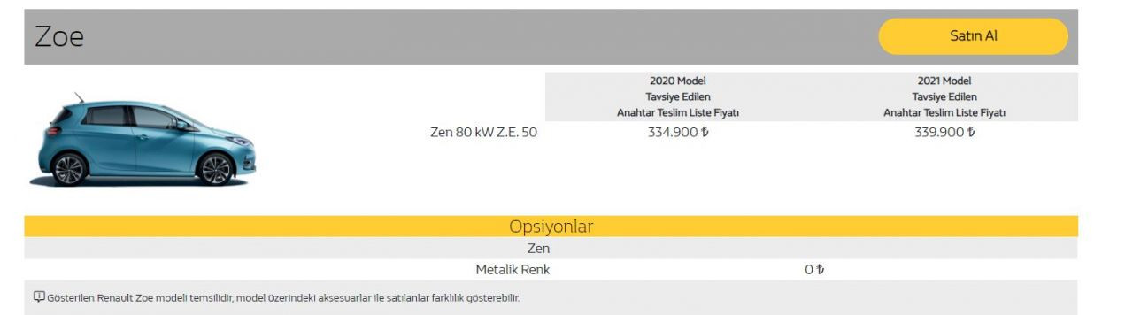 Renault Zoe fiyatı 53 bin TL ucuzladı - Page 4