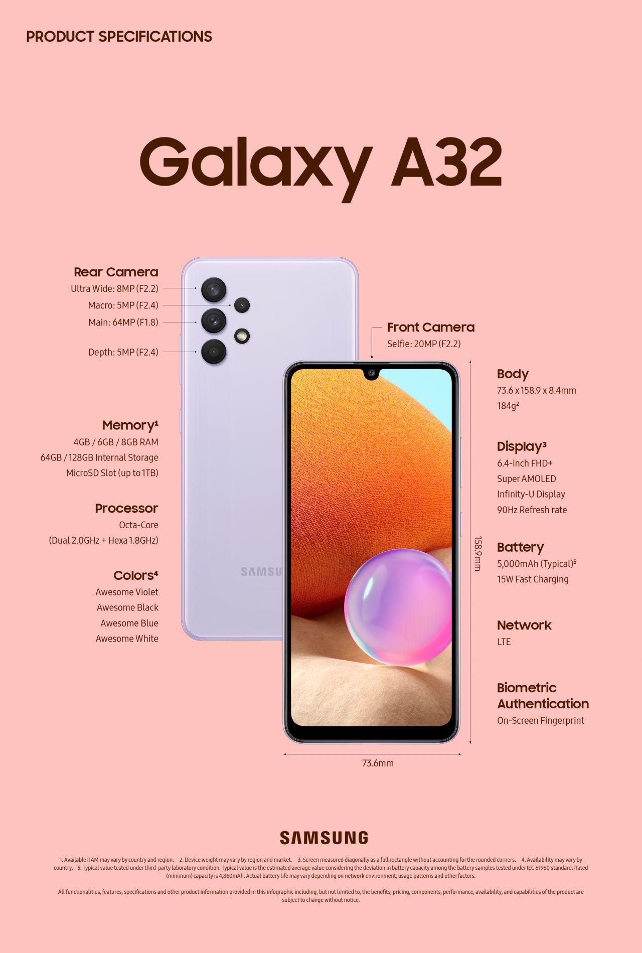 Samsung Galaxy A32 uygun fiyatıyla Türkiye'de - Page 3