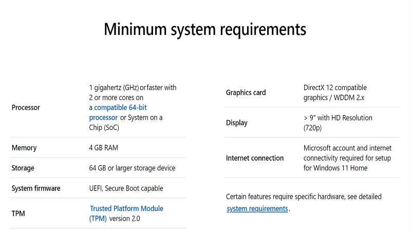 Bu bilgisayar Windows 11'i çalıştıramıyor hatası nasıl çözülür! - Page 3