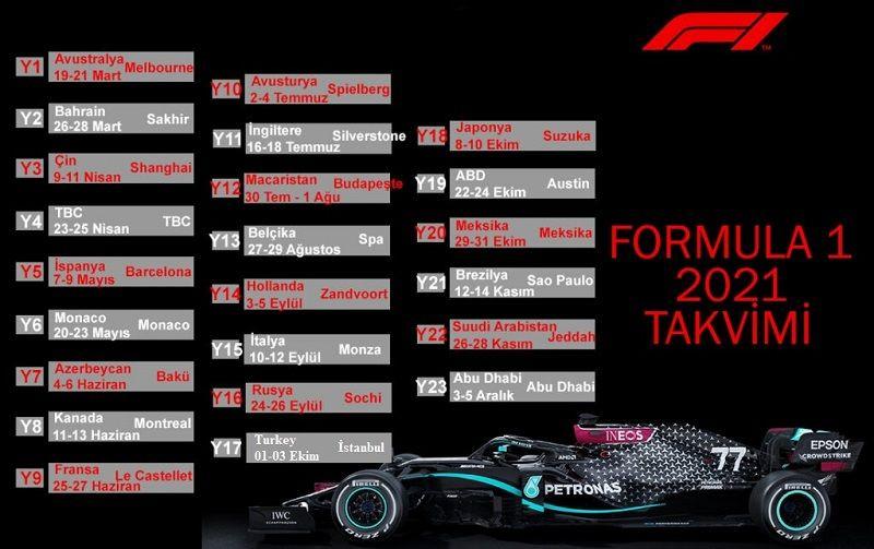 Formula 1 heyecanı devam ediyor! F1 2021 sezonuna dair herşey! - Page 2