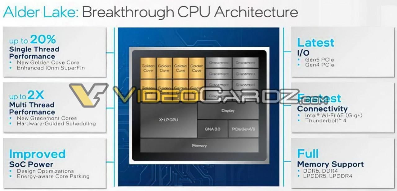Intel will corner AMD very soon!