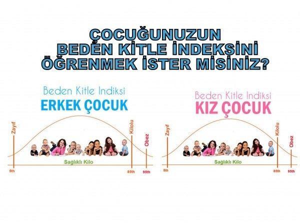 21.yüzyılın en ciddi sağlık sorunu belli oldu! Türkiye'de çok yüksek! - Page 2