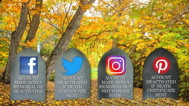 Öldükten sonra sosyal medya hesaplarınıza ne olacak? - Page 1
