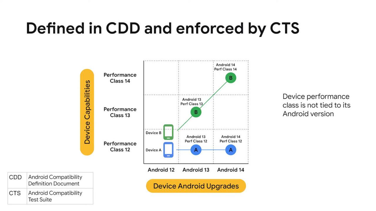 Google Android 12'nin donanım seviyesi gereksinimlerini açıkladı!
