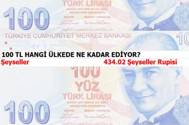 100 Tl hangi ülkede kaç para ediyor? - Page 1