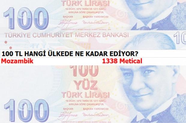 100 Tl hangi ülkede kaç para ediyor? - Page 2