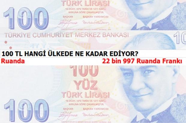 100 Tl hangi ülkede kaç para ediyor? - Page 3
