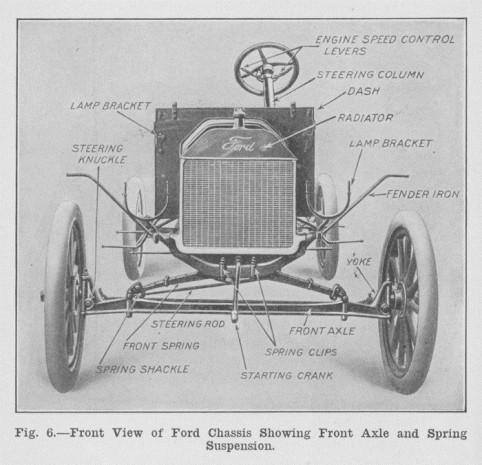 100 yıl önce Ford - Page 3