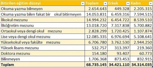 11 maddede Türkiye'de kadının durumu - Page 2