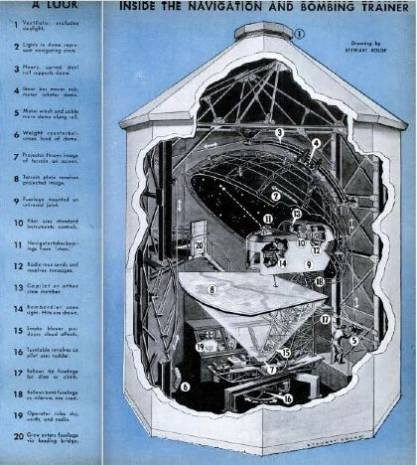 12 efsane uçuş simülatörü! - Page 2