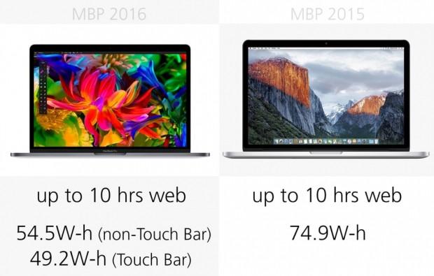 13-inç MacBook Pro 2016 ve 2015 sürümleri karşılaştırma - Page 1