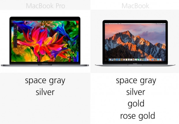 MacBook Pro 2016 ve MacBook karşılaştırma - Page 3