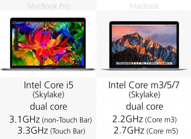 MacBook Pro 2016 ve MacBook karşılaştırma - Page 4