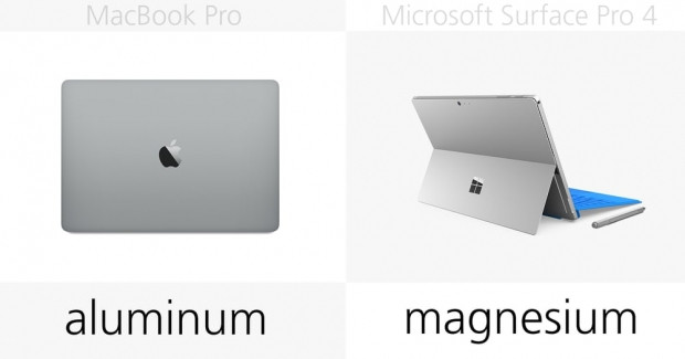 13 inç MacBook Pro ve Microsoft Surface Pro 4 karşılaştırma - Page 1
