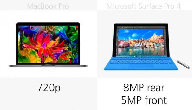 13 inç MacBook Pro ve Microsoft Surface Pro 4 karşılaştırma - Page 2