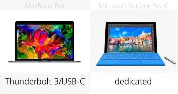 13 inç MacBook Pro ve Microsoft Surface Pro 4 karşılaştırma - Page 3