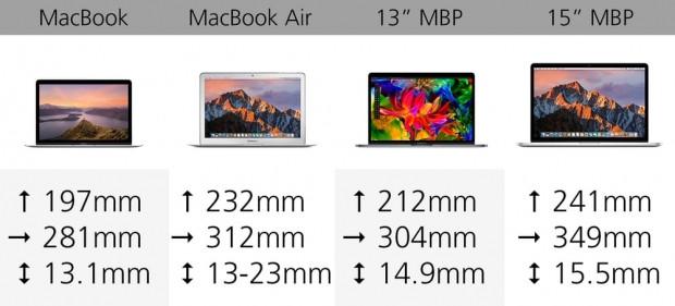 MacBook modelleri karşı karşıya! - Page 3