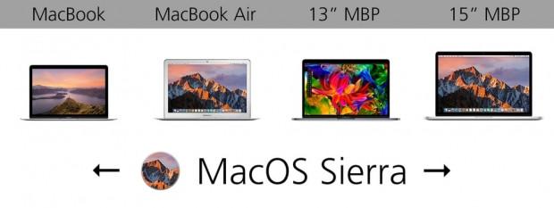 MacBook modelleri karşı karşıya! - Page 4